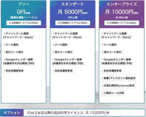 iPad無人受付システムRECEPTIONISTの料金プラン