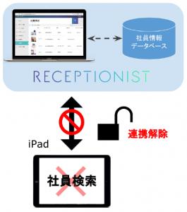 reset_link400