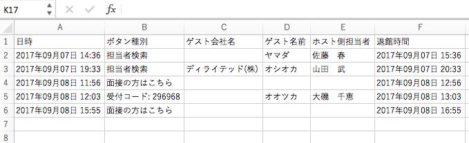 sample_csv_lefttime