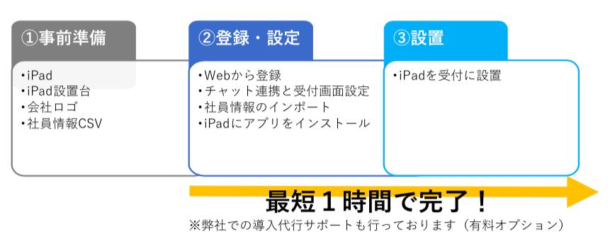feature_installation